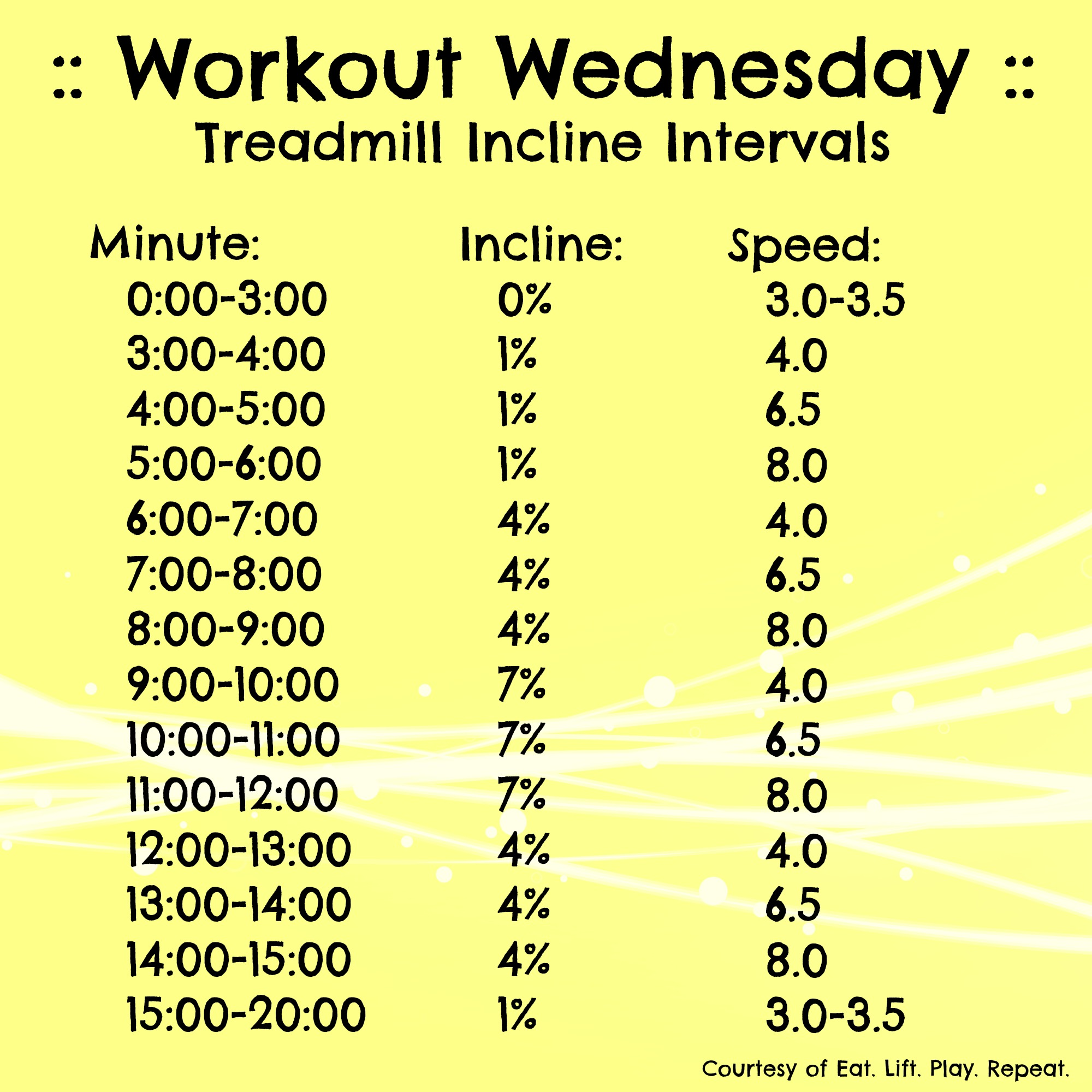 Workout Wednesday Treadmill Incline Intervals