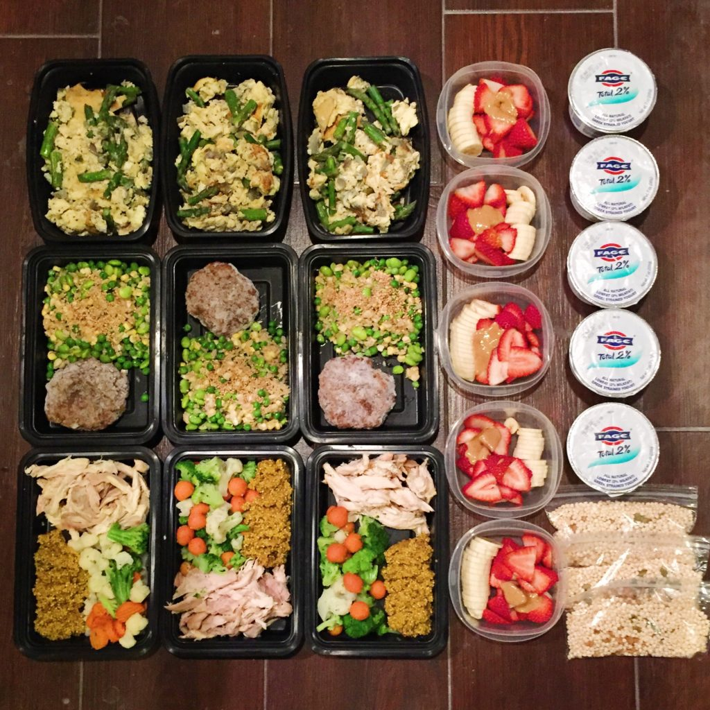 Kitchen Remodel Planner Grocery Shopping Amp Meal Prep Ideas Week 40 Eat Lift